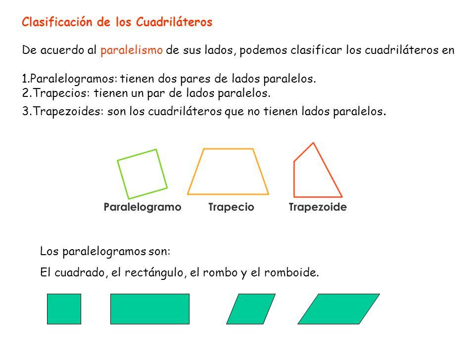 Clasificación de los Cuadriláteros De acuerdo al paralelismo de sus lados, podemos clasificar los cuadriláteros en 1.Paralelogramos: tienen dos pares