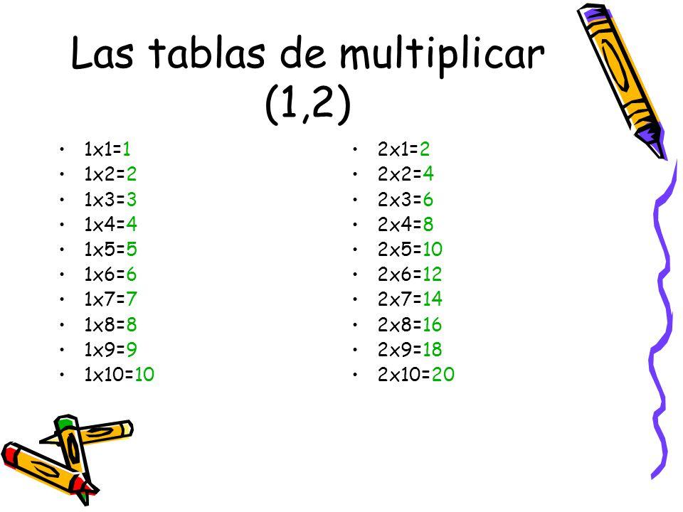 Las tablas de multiplicar (3,4) 3x1=3 3x2=6 3x3=9 3x4=12 3x5=15 3x6=18 3x7=21 3x8=24 3x9=27 3x10=30 4x1=4 4x2=8 4x3=12 4x4=16 4x5=20 4x6=24 4x7=28 4x8=32 4x9=36 4x10=40