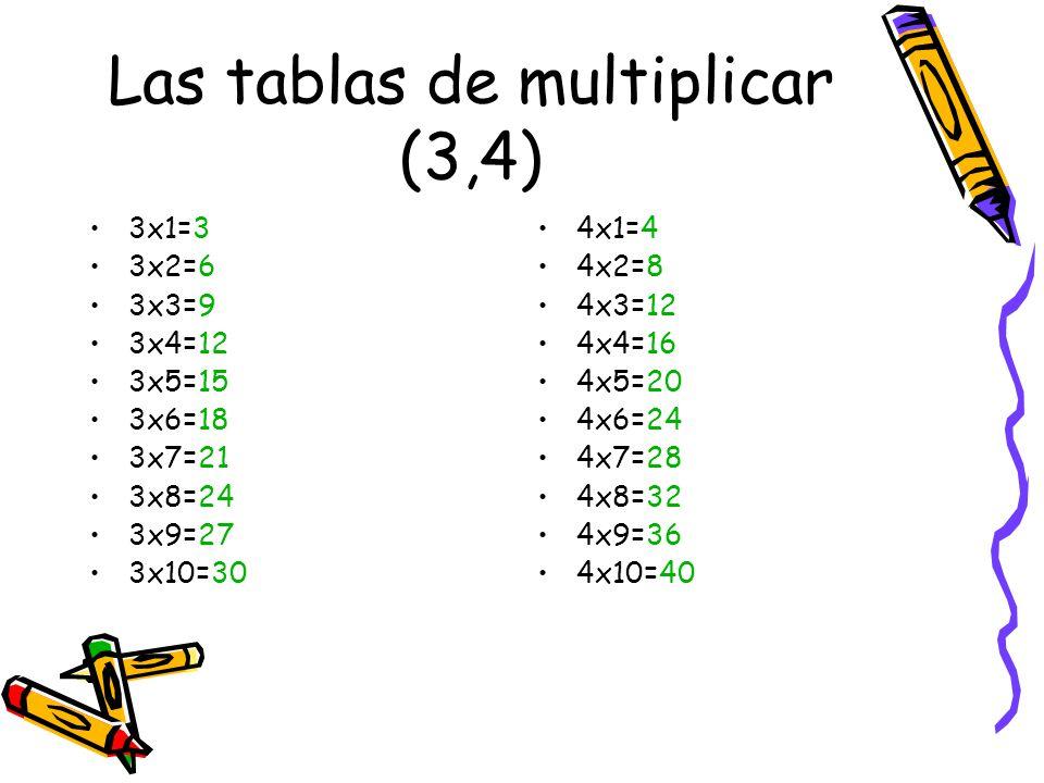 Tablas de multiplicar (5,6) 5x1=5 5x2=10 5x3=15 5x4=20 5x5=25 5x6=30 5x7=35 5x8=40 5x9=45 5x10=50 6x1=6 6x2=12 6x3=18 6x4=24 6x5=30 6x6=36 6x7=42 6x8=48 6x9=54 6x10=60