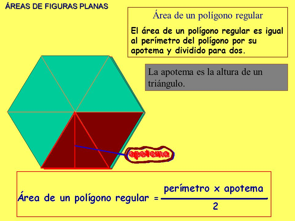 ÁREAS DE FIGURAS PLANAS ÁREAS DE FIGURAS PLANAS Área de un polígono regular El área de un polígono regular es igual al perímetro del polígono por su a
