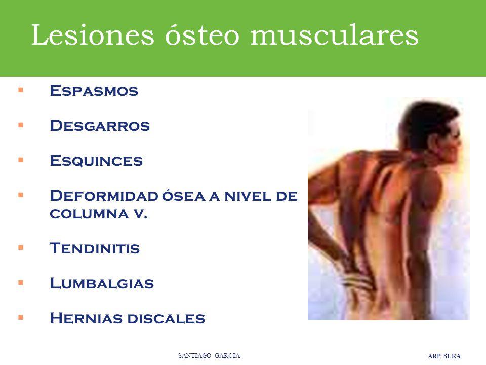 ARP SURA SANTIAGO GARCIA  Espasmos  Desgarros  Esquinces  Deformidad ósea a nivel de columna v.