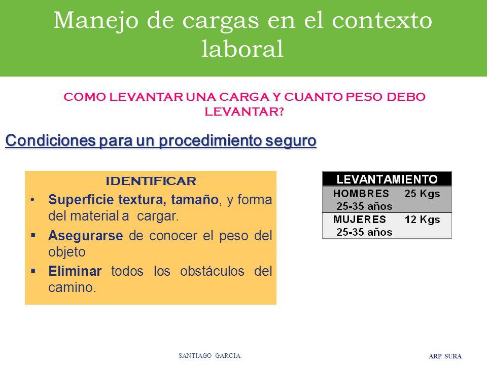ARP SURA SANTIAGO GARCIA Manejo de cargas en el contexto laboral COMO LEVANTAR UNA CARGA Y CUANTO PESO DEBO LEVANTAR.