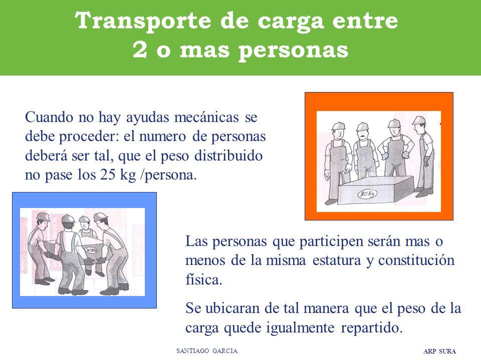 ARP SURA SANTIAGO GARCIA Transporte de carga entre 2 o mas personas Cuando no hay ayudas mecánicas se debe proceder: el numero de personas deberá ser tal, que el peso distribuido no pase los 25 kg /persona.
