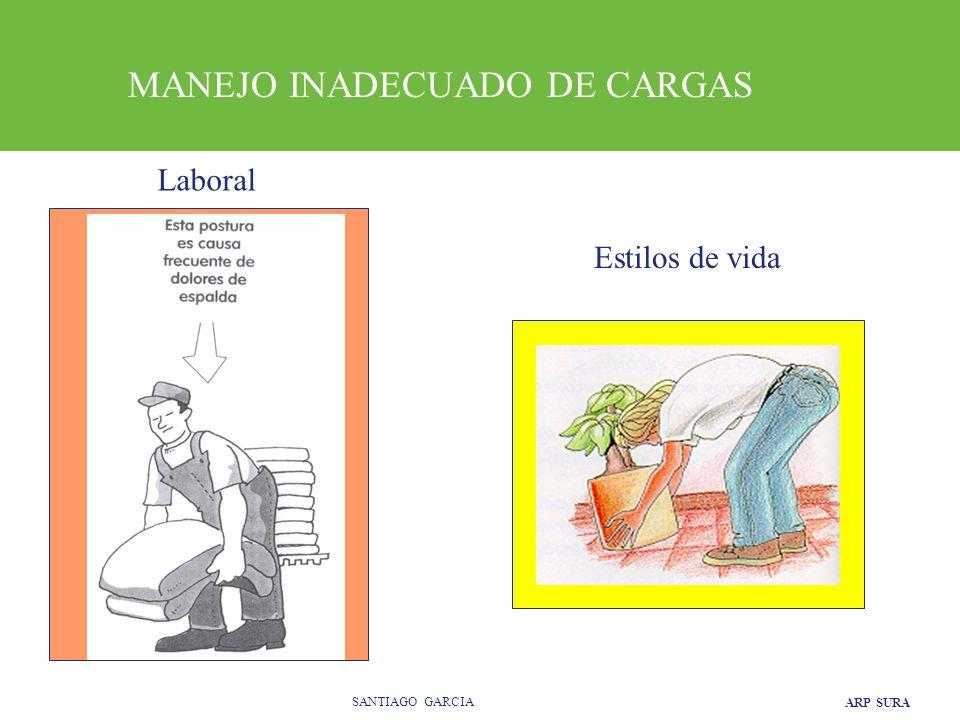 ARP SURA SANTIAGO GARCIA MANEJO INADECUADO DE CARGAS Laboral Estilos de vida