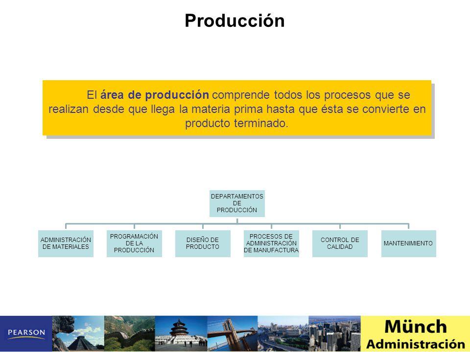 El área de producción comprende todos los procesos que se realizan desde que llega la materia prima hasta que ésta se convierte en producto terminado.