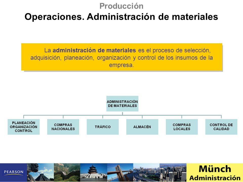 La administración de materiales es el proceso de selección, adquisición, planeación, organización y control de los insumos de la empresa. Producción O