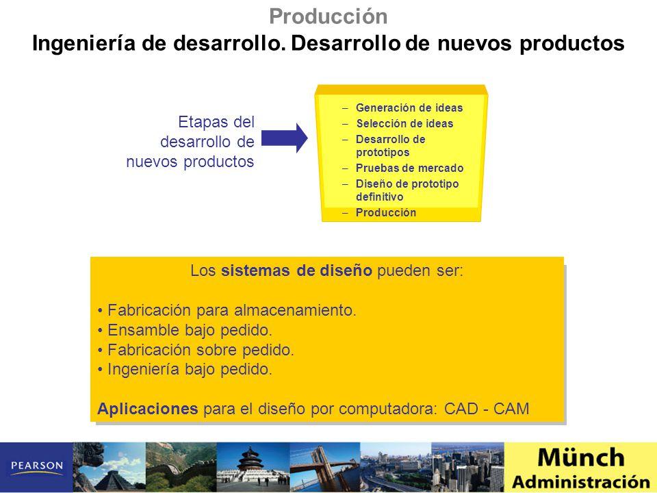 –Generación de ideas –Selección de ideas –Desarrollo de prototipos –Pruebas de mercado –Diseño de prototipo definitivo –Producción Etapas del desarrol