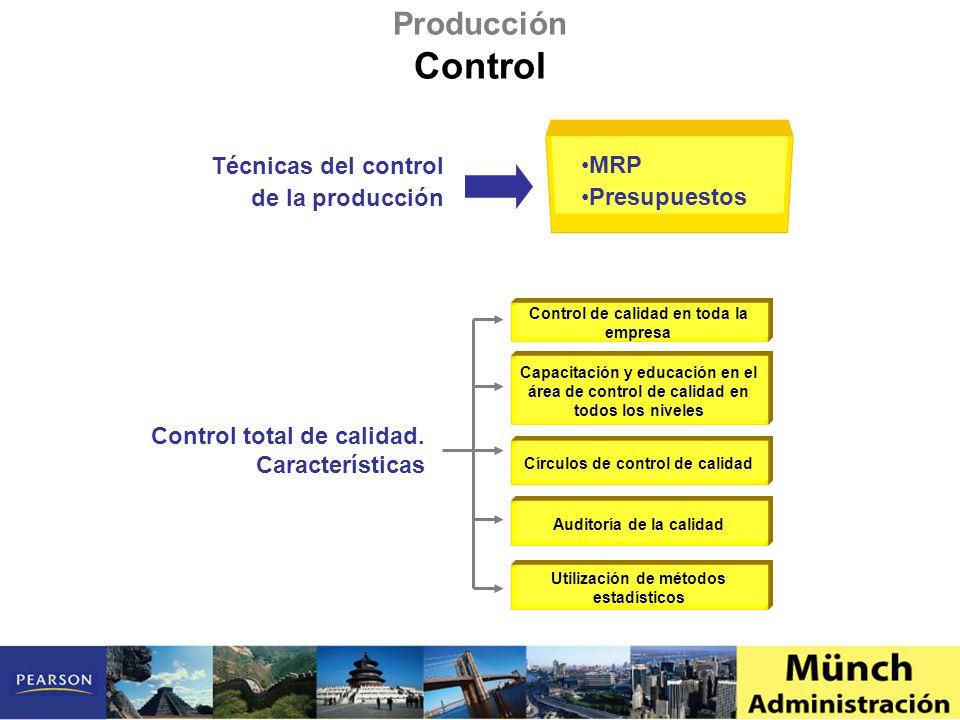 Técnicas del control de la producción Control total de calidad. Características Producción Control MRP Presupuestos Control de calidad en toda la empr