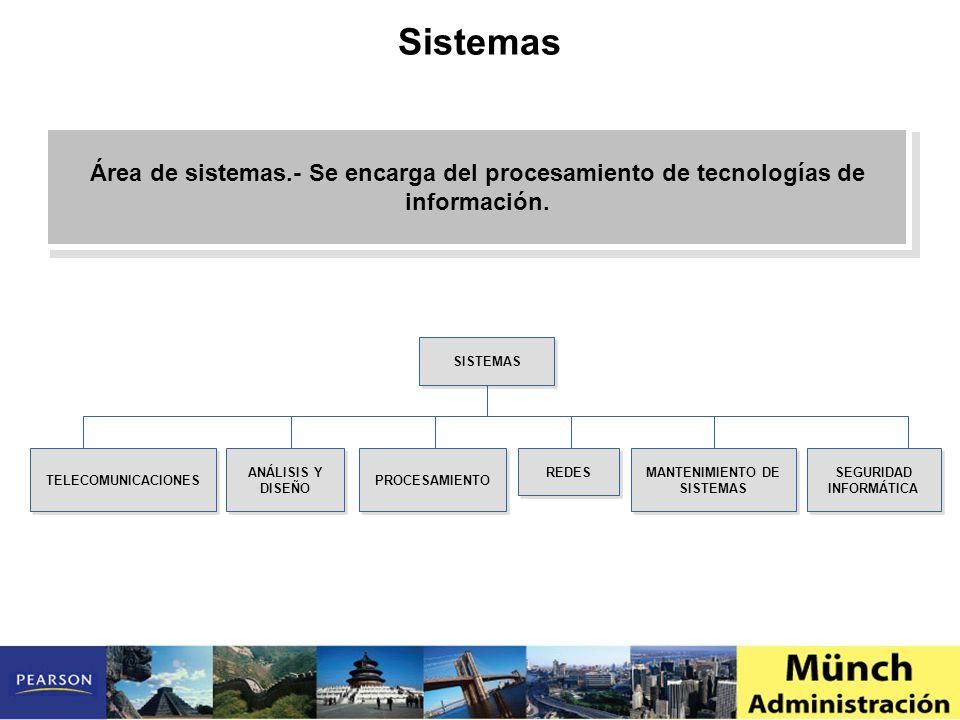 Área de sistemas.- Se encarga del procesamiento de tecnologías de información. SISTEMAS ANÁLISIS Y DISEÑO PROCESAMIENTO REDES MANTENIMIENTO DE SISTEMA