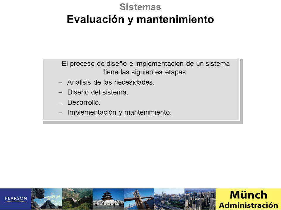 El proceso de diseño e implementación de un sistema tiene las siguientes etapas: –Análisis de las necesidades.