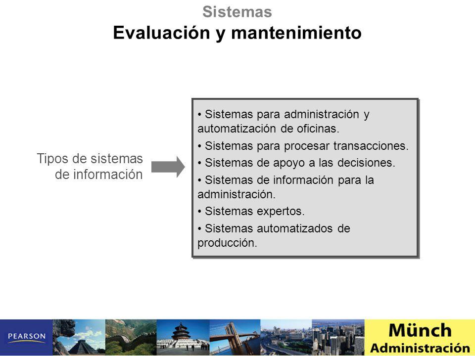 Tipos de sistemas de información Sistemas para administración y automatización de oficinas. Sistemas para procesar transacciones. Sistemas de apoyo a