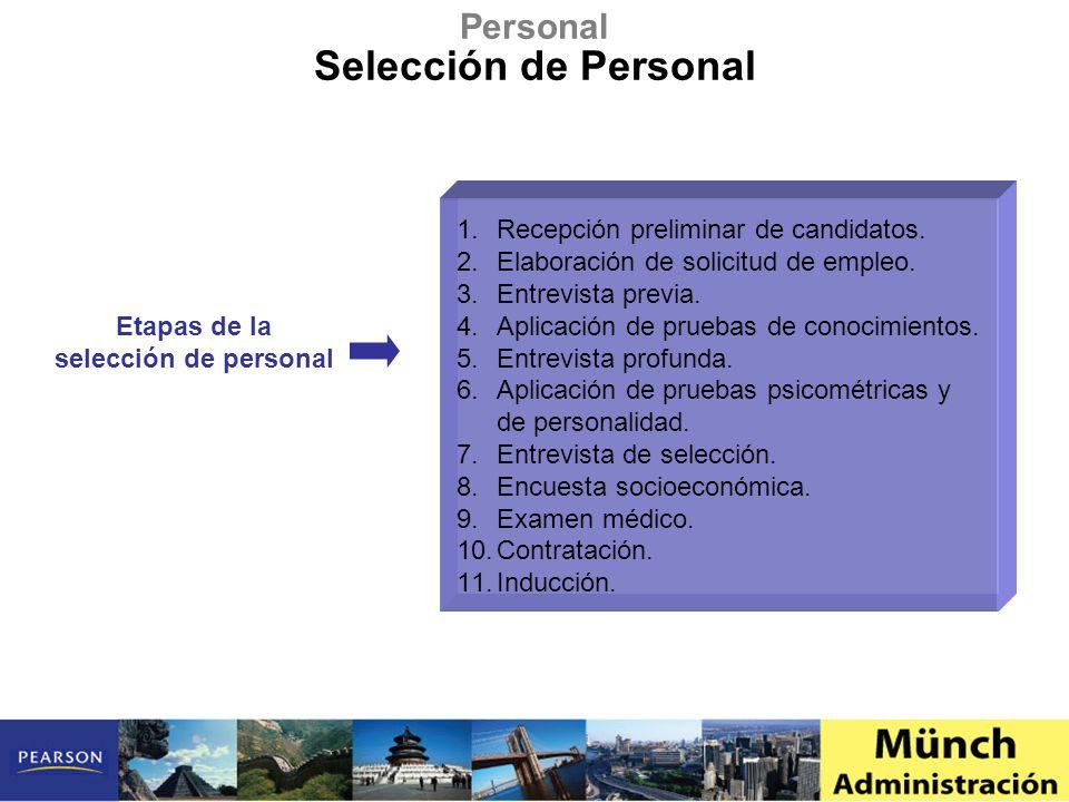 1.Recepción preliminar de candidatos.2.Elaboración de solicitud de empleo.
