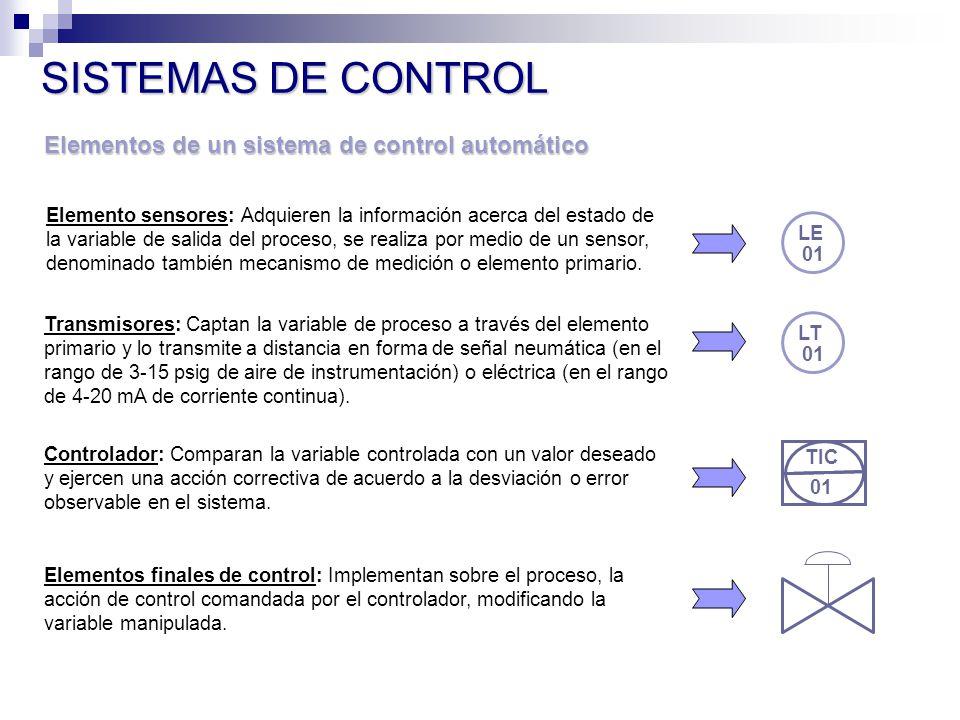 SISTEMAS DE CONTROL Elemento sensores: Adquieren la información acerca del estado de la variable de salida del proceso, se realiza por medio de un sensor, denominado también mecanismo de medición o elemento primario.
