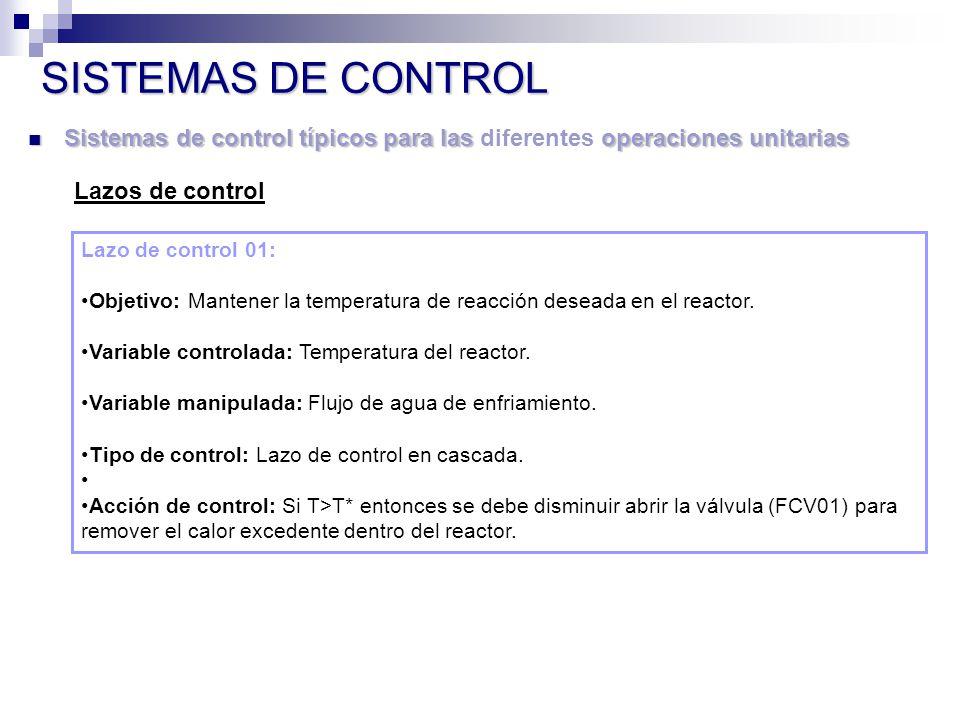 Sistemas de control típicos para las operaciones unitarias Sistemas de control típicos para las diferentes operaciones unitarias SISTEMAS DE CONTROL Lazos de control Lazo de control 01: Objetivo: Mantener la temperatura de reacción deseada en el reactor.