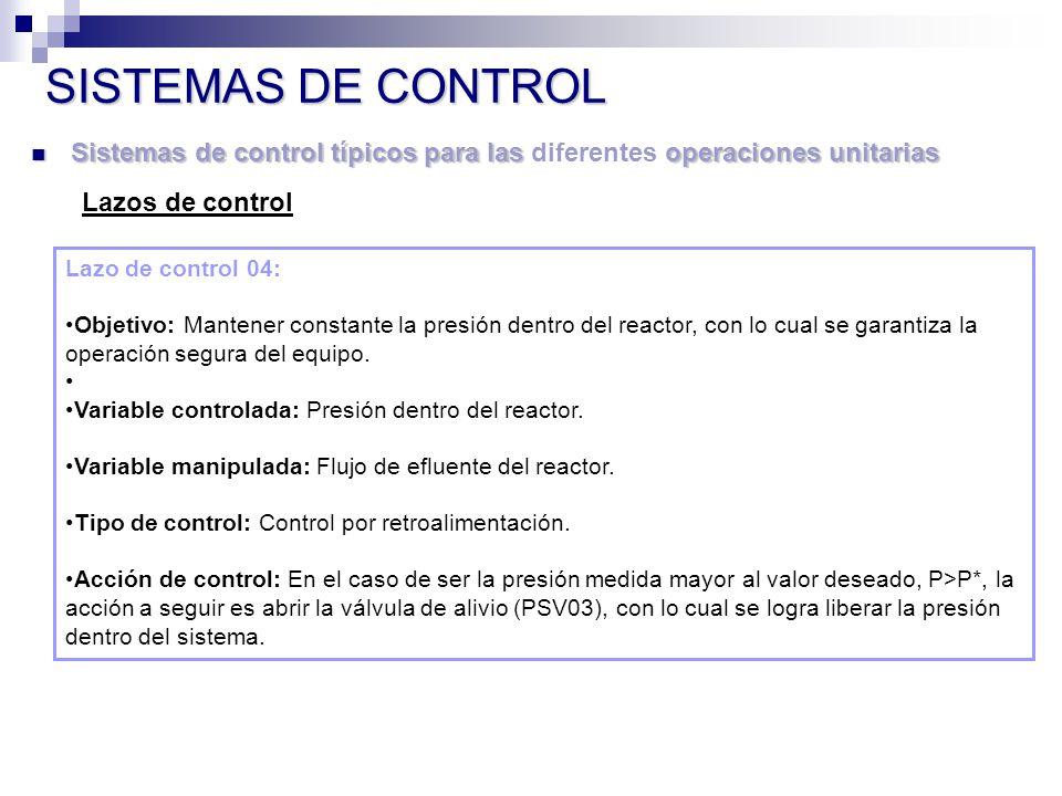 Lazo de control 04: Objetivo: Mantener constante la presión dentro del reactor, con lo cual se garantiza la operación segura del equipo.