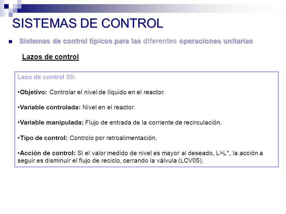 Lazo de control 05: Objetivo: Controlar el nivel de líquido en el reactor.