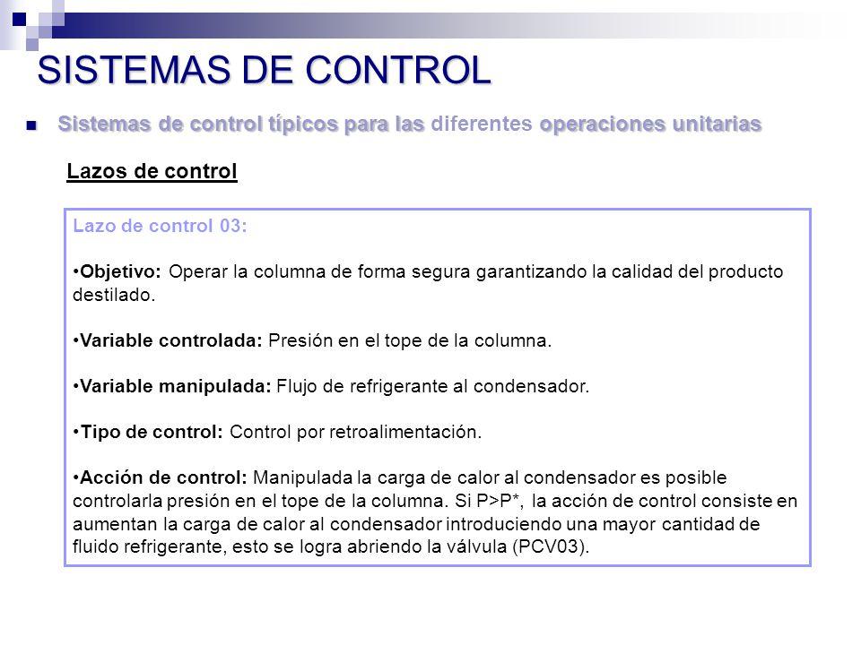 Sistemas de control típicos para las operaciones unitarias Sistemas de control típicos para las diferentes operaciones unitarias SISTEMAS DE CONTROL Lazos de control Lazo de control 03: Objetivo: Operar la columna de forma segura garantizando la calidad del producto destilado.