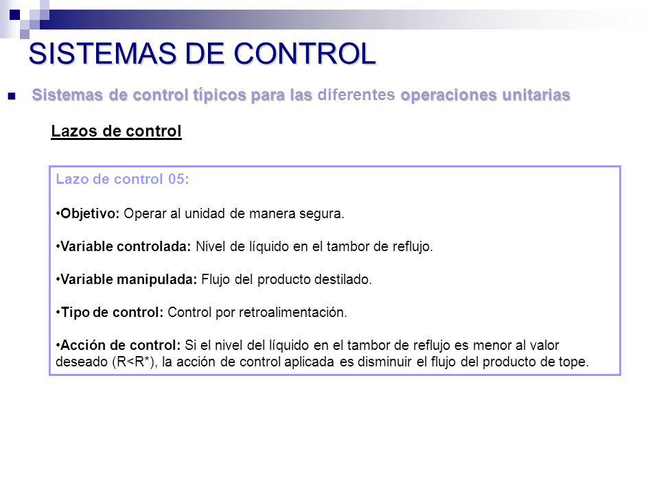 Sistemas de control típicos para las operaciones unitarias Sistemas de control típicos para las diferentes operaciones unitarias SISTEMAS DE CONTROL Lazos de control Lazo de control 05: Objetivo: Operar al unidad de manera segura.