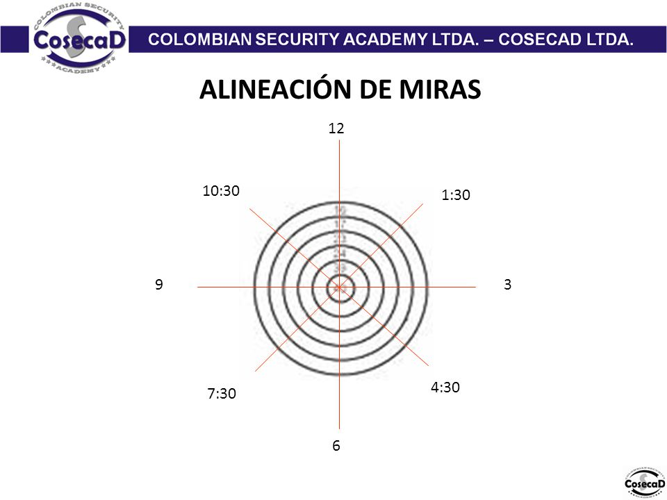 ALINEACIÓN DE MIRAS 12 7:30 9 1:30 6 3 10:30 4:30