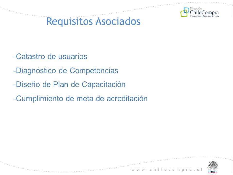 www.chilecompra.cl Requisitos Asociados -Catastro de usuarios -Diagnóstico de Competencias -Diseño de Plan de Capacitación -Cumplimiento de meta de ac