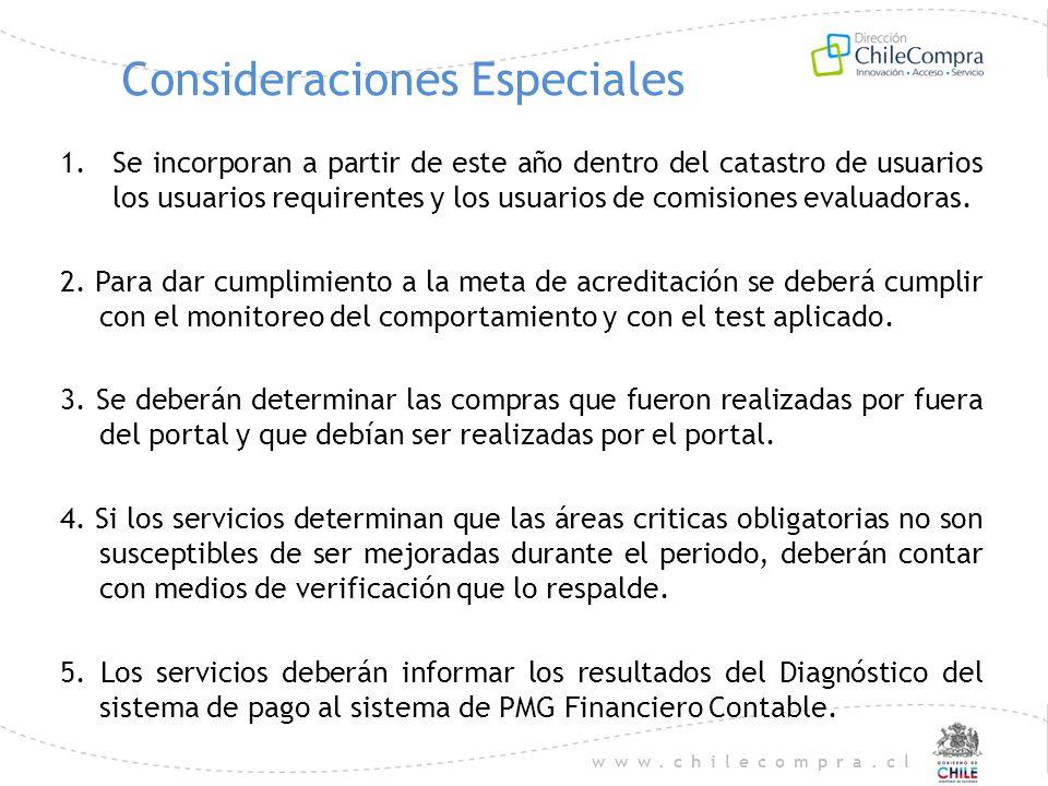 www.chilecompra.cl Consideraciones Especiales 1.Se incorporan a partir de este año dentro del catastro de usuarios los usuarios requirentes y los usua