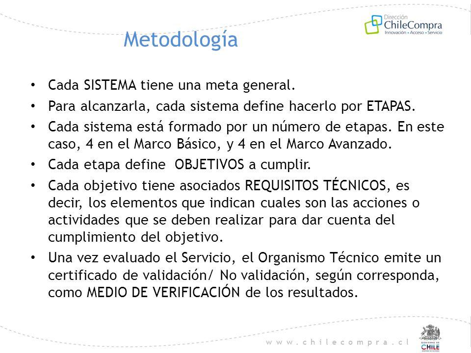 www.chilecompra.cl Metodología Cada SISTEMA tiene una meta general. Para alcanzarla, cada sistema define hacerlo por ETAPAS. Cada sistema está formado