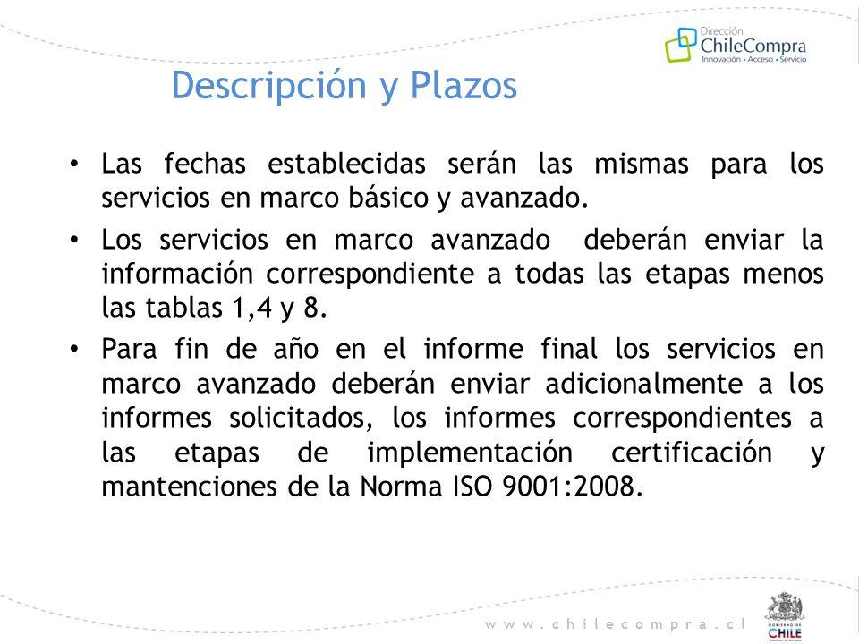 www.chilecompra.cl Descripción y Plazos Las fechas establecidas serán las mismas para los servicios en marco básico y avanzado. Los servicios en marco