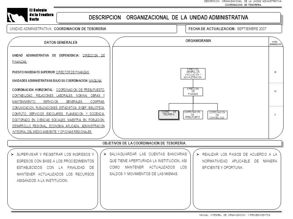 DESCRIPCION ORGANIZACIONAL DE LA UNIDAD ADMINISTRATIVA: COORDINACION DE TESORERIA MANUAL INTEGRAL DE ORGANIZACION Y PROCEDIMIENTOS REGISTRAR LOS INGRESOS DE LAS DIFERENTES FUENTES DE FINANCIAMIENTO DE LA INSTITUCION, ASI COMO DE LOS INGRESOS FISCALES.