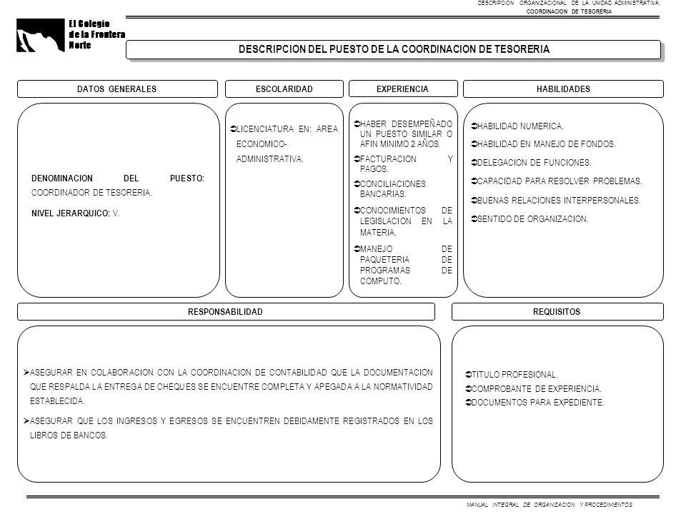DESCRIPCION ORGANIZACIONAL DE LA UNIDAD ADMINISTRATIVA: COORDINACION DE TESORERIA  TITULO PROFESIONAL.