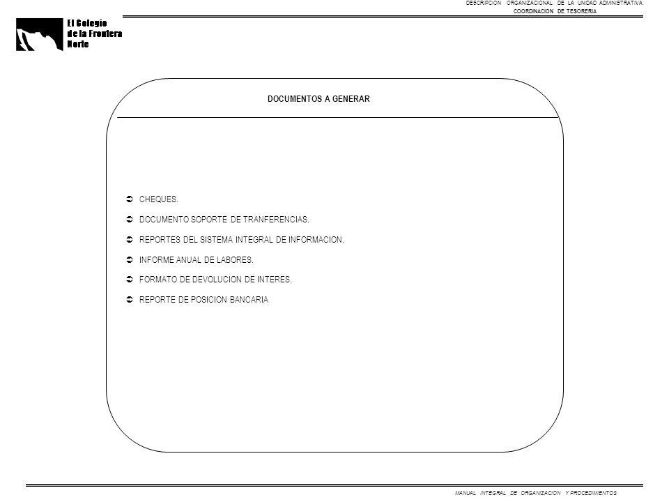 DESCRIPCION ORGANIZACIONAL DE LA UNIDAD ADMINISTRATIVA: COORDINACION DE TESORERIA DOCUMENTOS A GENERAR  CHEQUES.