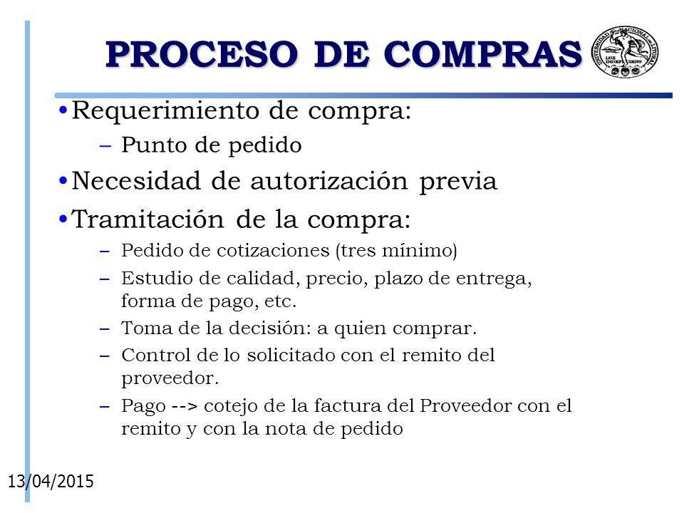 PROCESO DE COMPRAS Requerimiento de compra: –Punto de pedido Necesidad de autorización previa Tramitación de la compra: –Pedido de cotizaciones (tres mínimo) –Estudio de calidad, precio, plazo de entrega, forma de pago, etc.