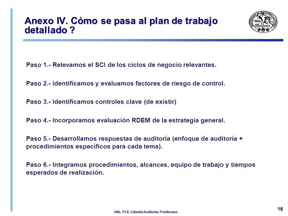 Anexo IV.Cómo se pasa al plan de trabajo detallado .