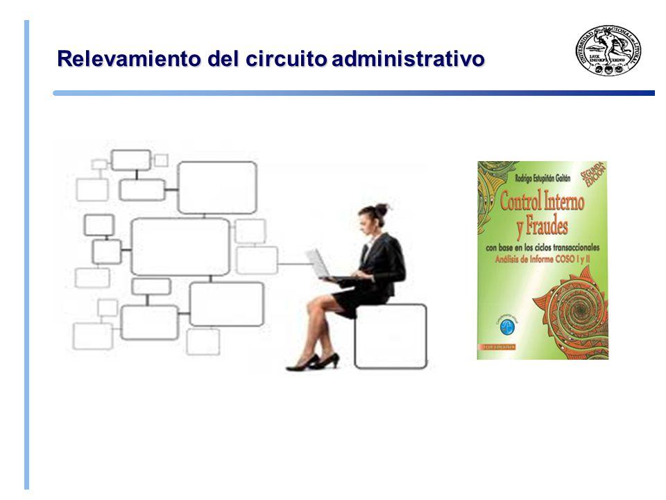 Relevamiento del circuito administrativo