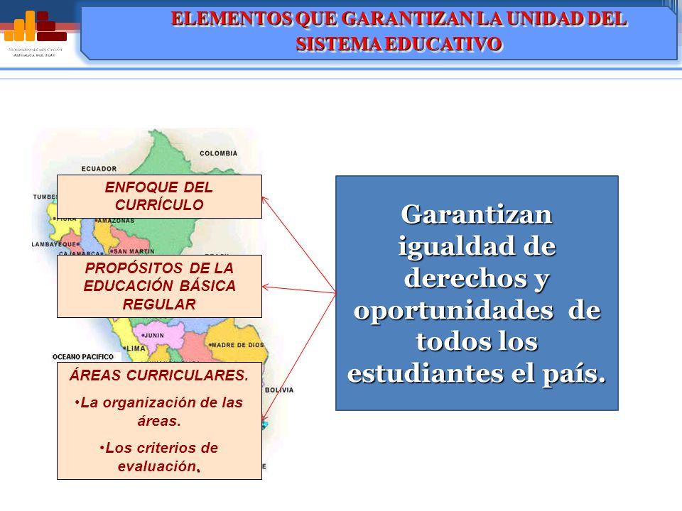 MINISTERIO DE EDUCACIÓN REPÚBLICA DEL PERÚ ENFOQUE DEL CURRÍCULO PROPÓSITOS DE LA EDUCACIÓN BÁSICA REGULAR ÁREAS CURRICULARES.