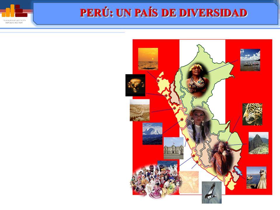 MINISTERIO DE EDUCACIÓN REPÚBLICA DEL PERÚ CÓMO INCORPORAR EN EL P.E.I.