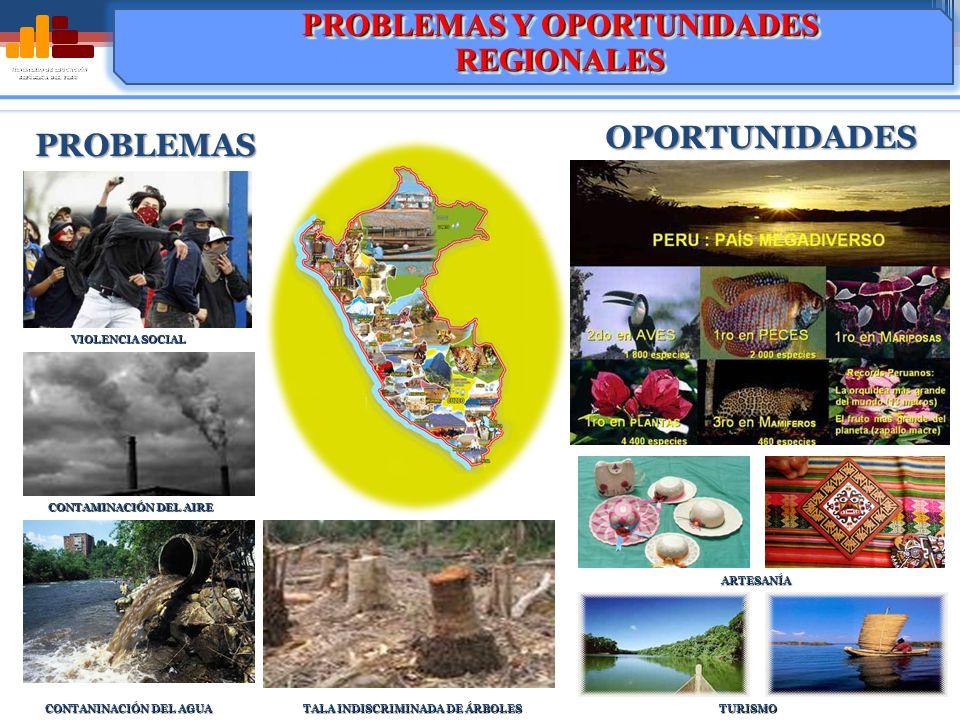 MINISTERIO DE EDUCACIÓN REPÚBLICA DEL PERÚ OPORTUNIDADESPROBLEMAS VIOLENCIA SOCIAL CONTAMINACIÓN DEL AIRE CONTANINACIÓN DEL AGUA TALA INDISCRIMINADA DE ÁRBOLES ARTESANÍA TURISMO PROBLEMAS Y OPORTUNIDADES REGIONALES