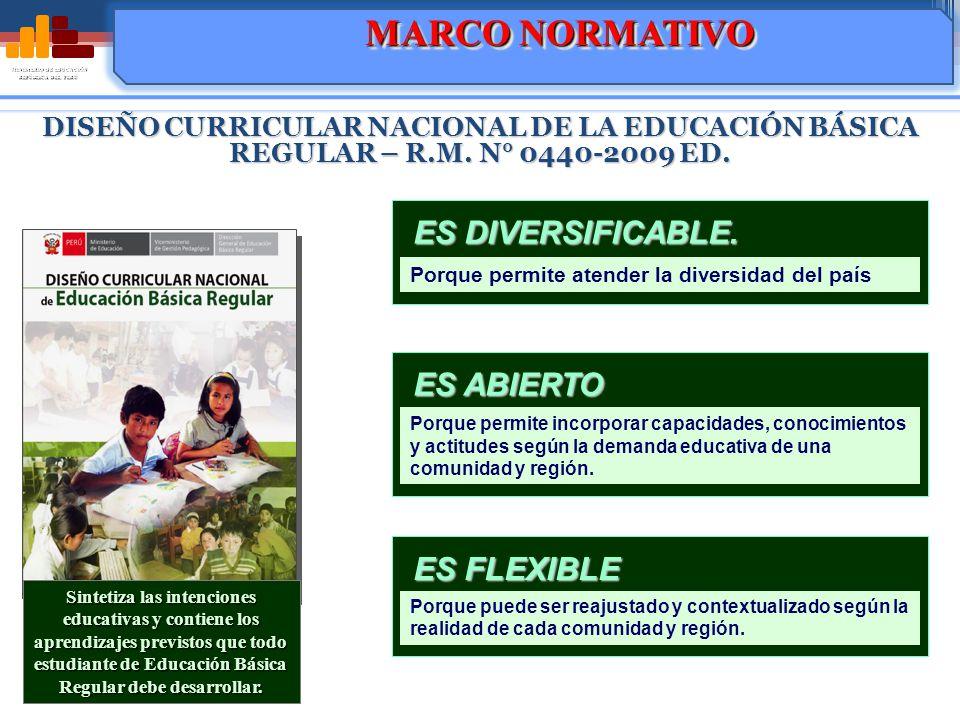 MINISTERIO DE EDUCACIÓN REPÚBLICA DEL PERÚ DIVERSIFICACIÓN CURRICULAR Es el proceso mediante el cual la comunidad educativa adecua, conextualiza y enriquece el Diseño La realidad social, cultural lingüística, económico-productiva y geográfica de cada región del país.