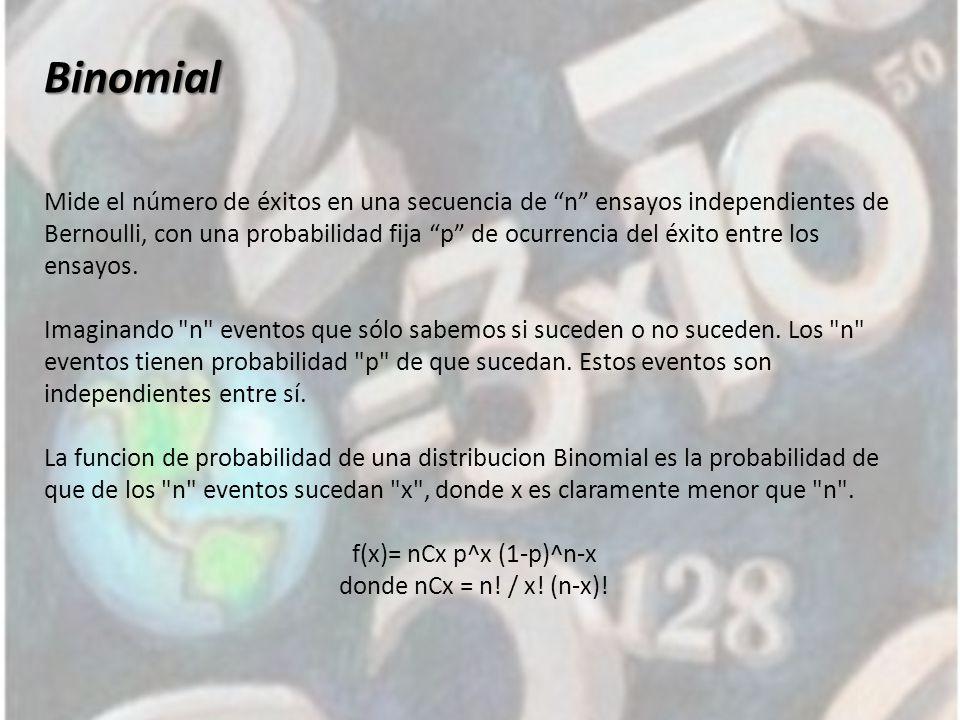 Binomial Mide el número de éxitos en una secuencia de n ensayos independientes de Bernoulli, con una probabilidad fija p de ocurrencia del éxito entre los ensayos.