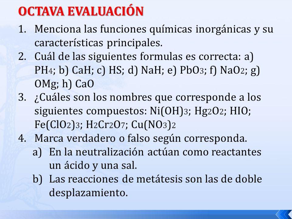 Formulas Quimicas Inorganicas Químicas Inorgánicas y su