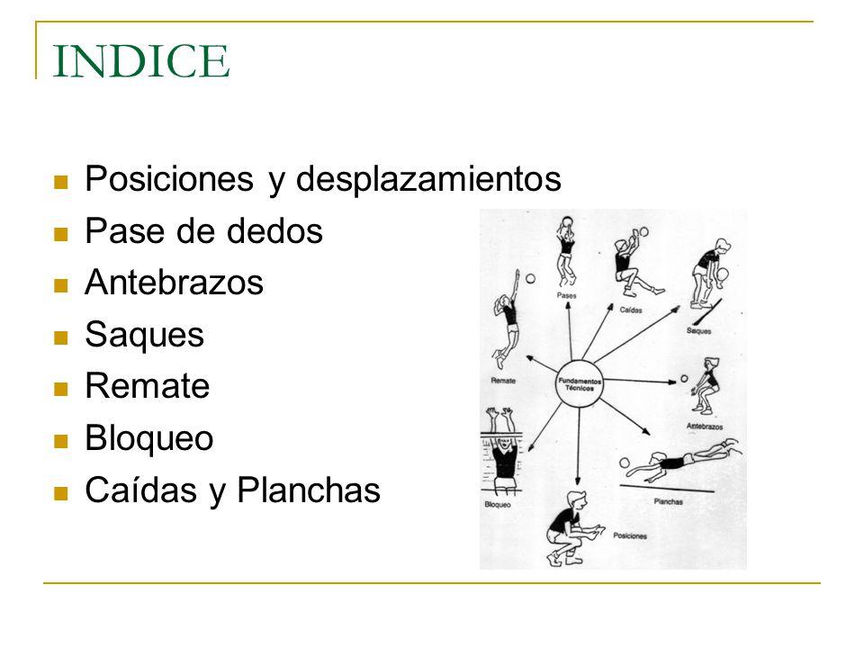 Características del Pasador La figura del pasador, jugador especializado en este tipo de pase, es importantísima para la acción ofensiva.
