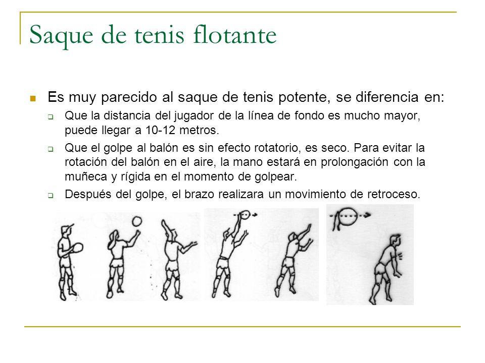 Saque de tenis flotante Es muy parecido al saque de tenis potente, se diferencia en:  Que la distancia del jugador de la línea de fondo es mucho mayor, puede llegar a 10-12 metros.