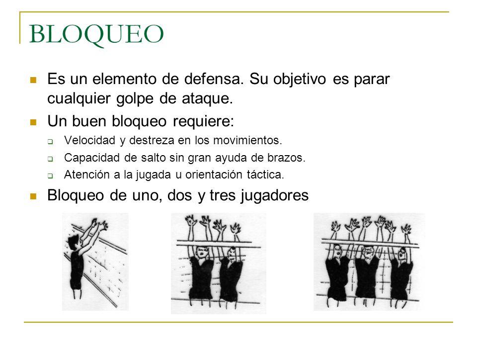 BLOQUEO Es un elemento de defensa.Su objetivo es parar cualquier golpe de ataque.