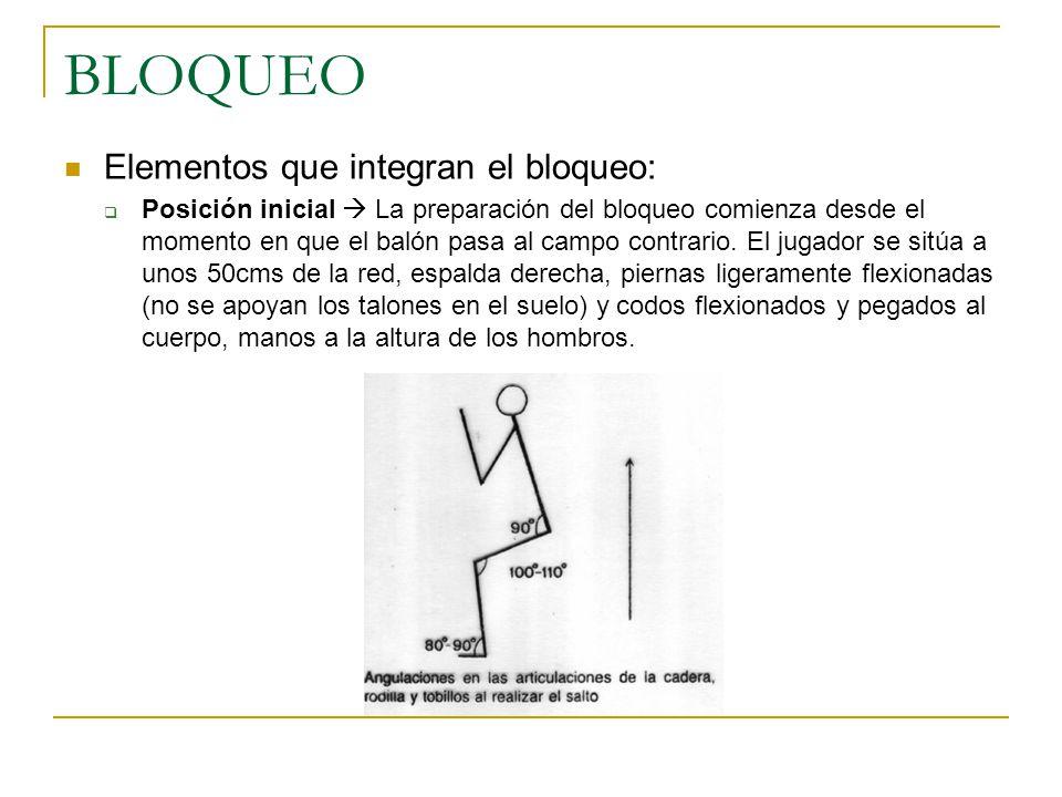 BLOQUEO Elementos que integran el bloqueo:  Posición inicial  La preparación del bloqueo comienza desde el momento en que el balón pasa al campo contrario.