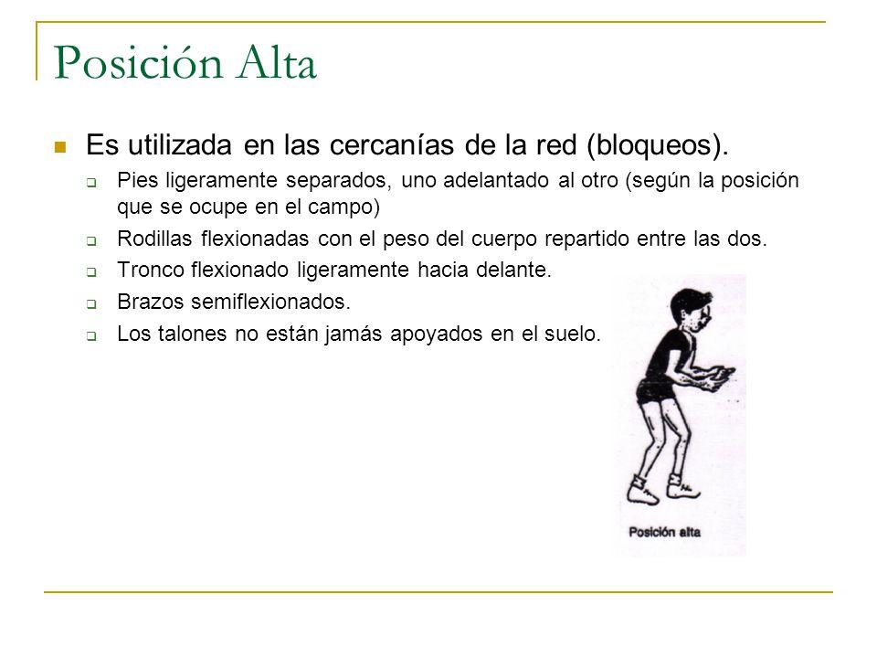 CAIDAS Y PLANCHAS Caída lateral  Se realiza previamente un paso en dirección al balón, flexionando dicha rodilla.