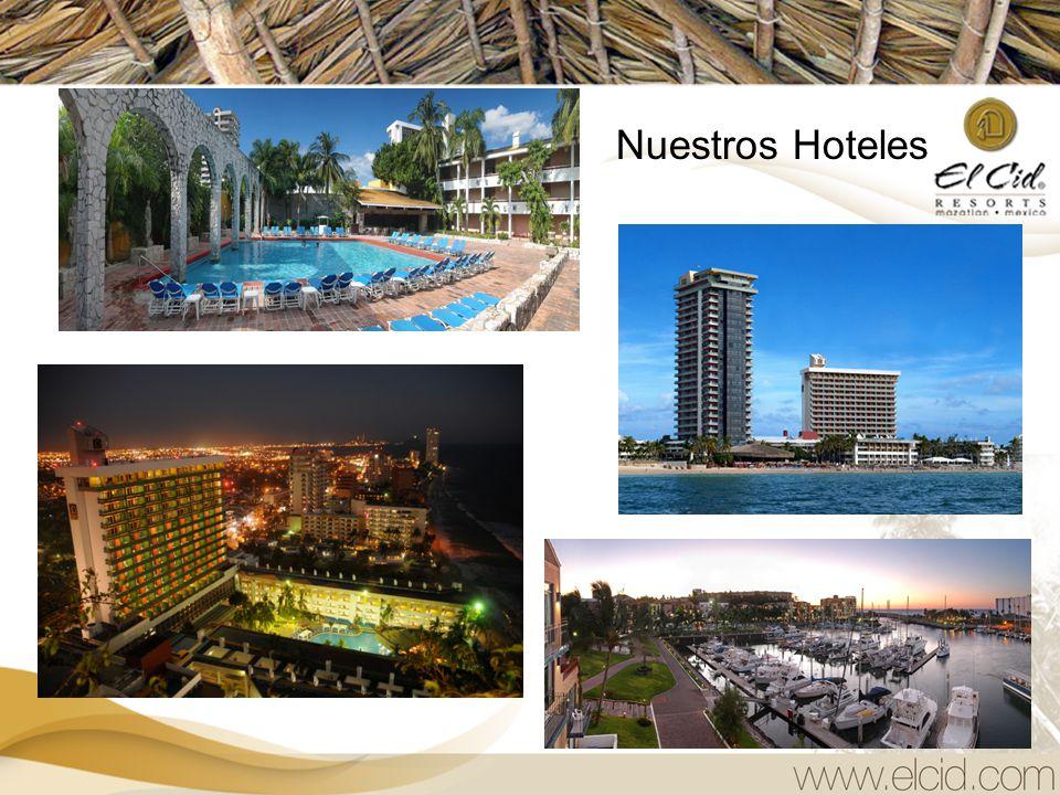 Nuestros Hoteles
