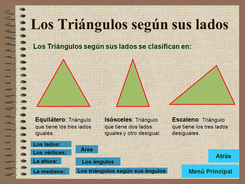 Los Triángulos según sus lados Los Triángulos según sus lados se clasifican en: Equilátero: Triángulo que tiene los tres lados iguales.