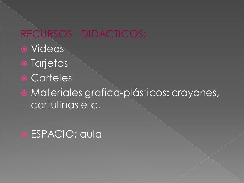 RECURSOS DIDÁCTICOS:  Videos  Tarjetas  Carteles  Materiales grafico-plásticos: crayones, cartulinas etc.