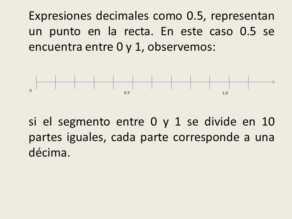Expresiones decimales como 0.5, representan un punto en la recta. En este caso 0.5 se encuentra entre 0 y 1, observemos: si el segmento entre 0 y 1 se