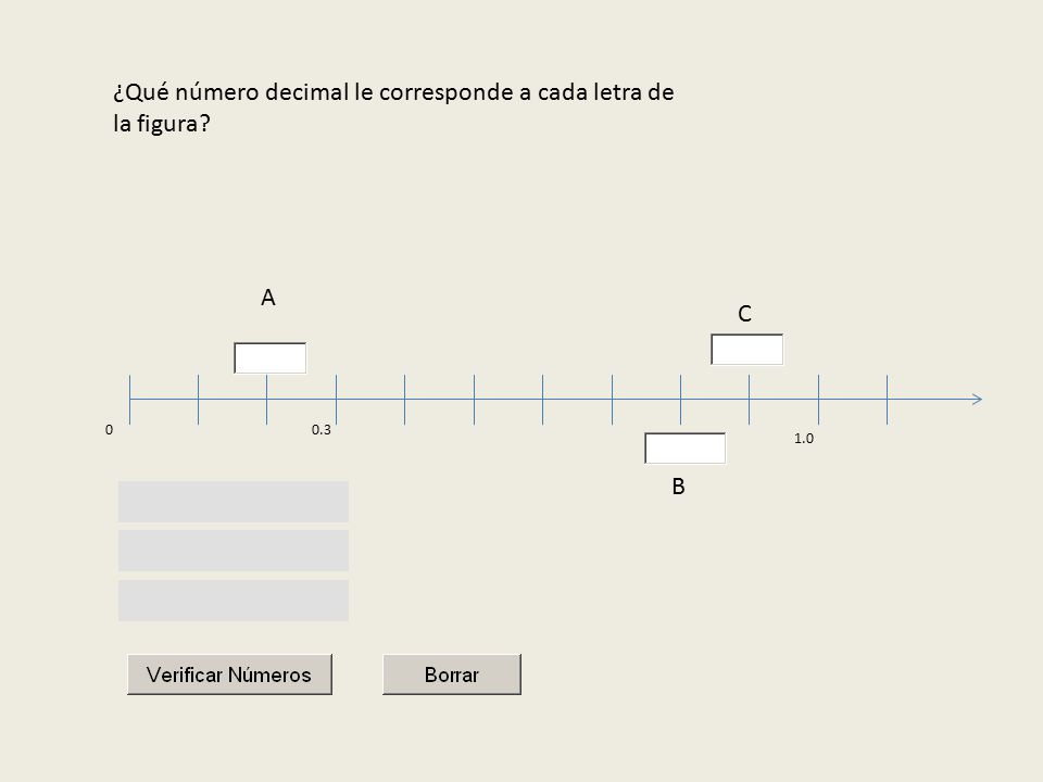 00.3 1.0 ¿Qué número decimal le corresponde a cada letra de la figura? A C B