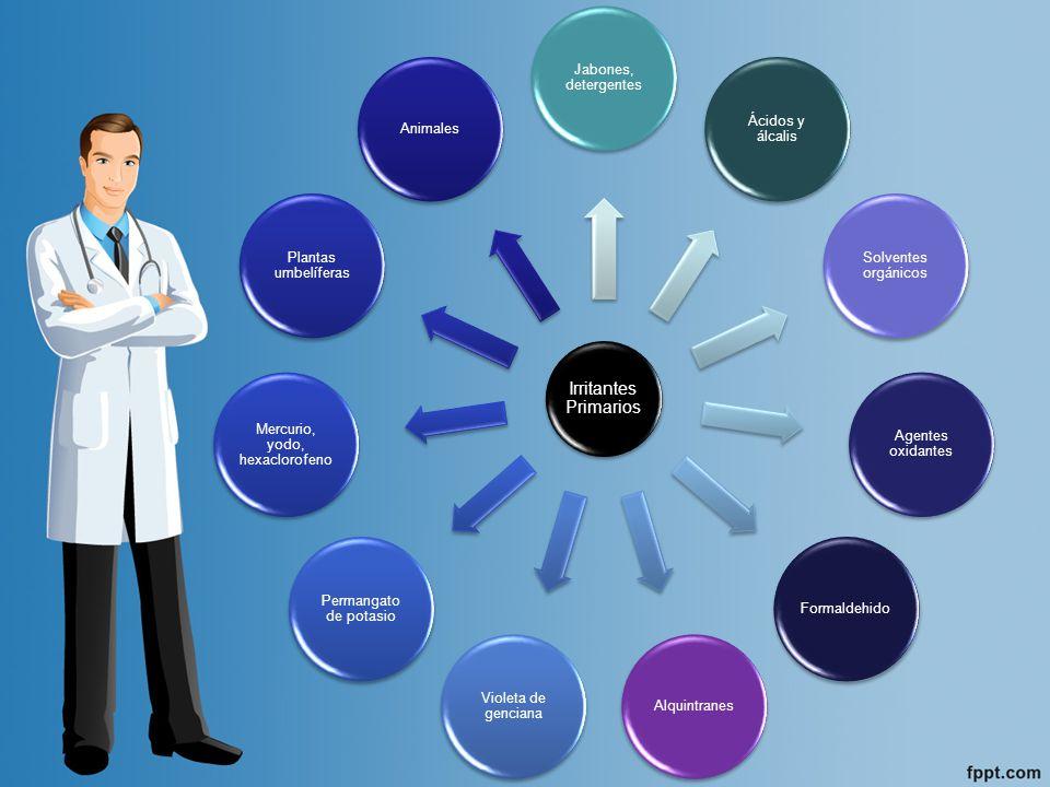 SensibilizantesMedicamentosCosméticos Metales: Níquel, cromo, cobalto.